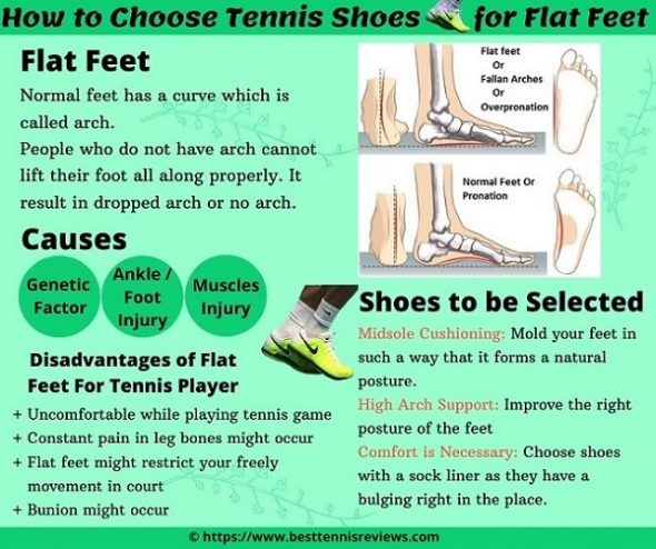How to Select tennis Shoes for Flat Feet, how to choose tennis shoes for flat feet, how to select best tennis shoes for flat feet, how to choose best tennis shoes for flat feet, factors to consider for fat feet tennis shoes