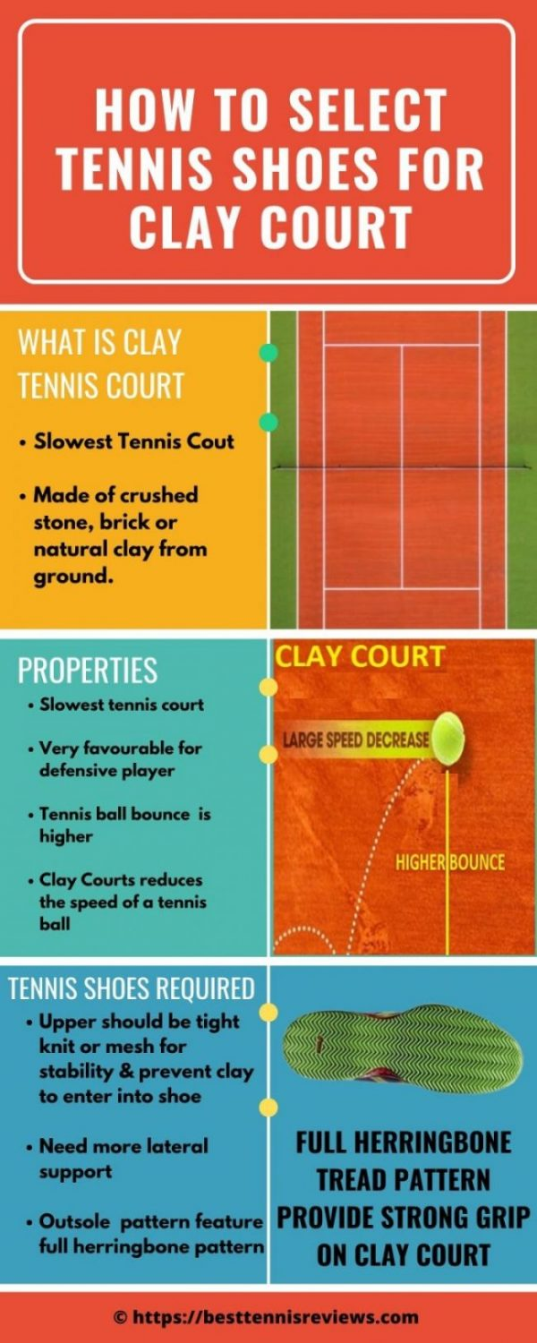 how to select tennis shoes for clay court, how to choose tennis shoes for clay court, how to select best tennis shoes for clay court