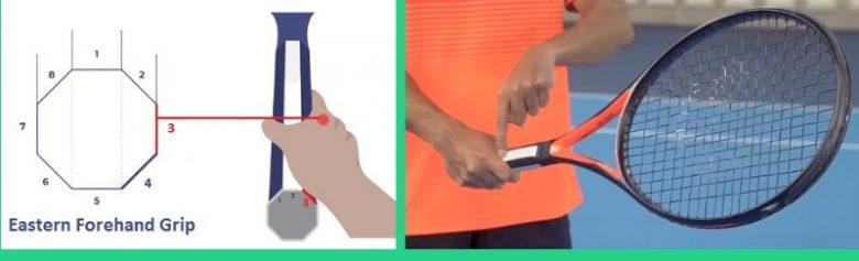 Eastern Forehand grip, tennis forehand tips, tennis forehand grip, eastern grip forehand