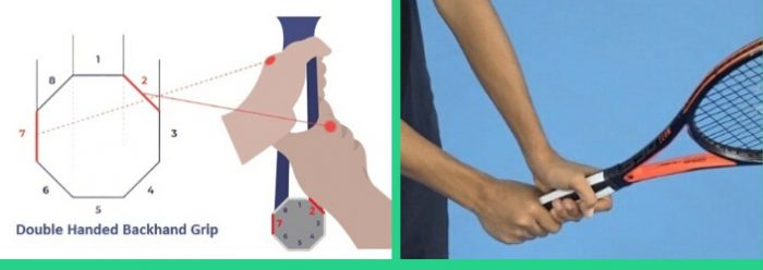double handed backhand grip, tennis backhand grip, two handed backhand grip