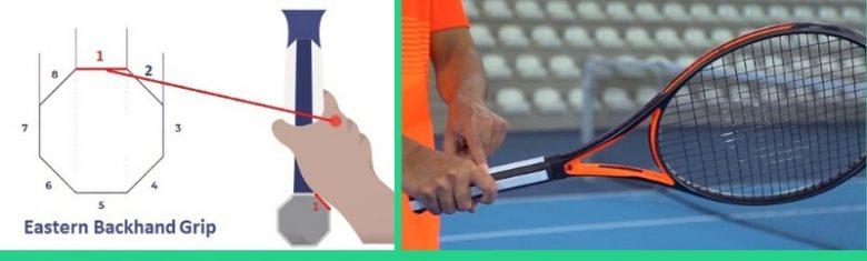 eastern backhand grip, tennis grips backhand, eastern grip, federer backhand grip, eastern grip backhand