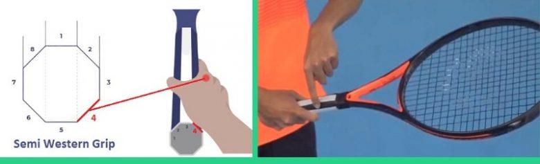 semi western grip, semi western forehand grip, semi western grip tennis