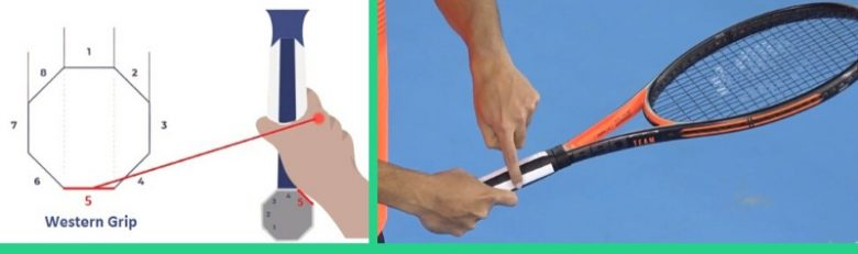 nadal forehand grip, western grip tennis, tennis grips, western grip